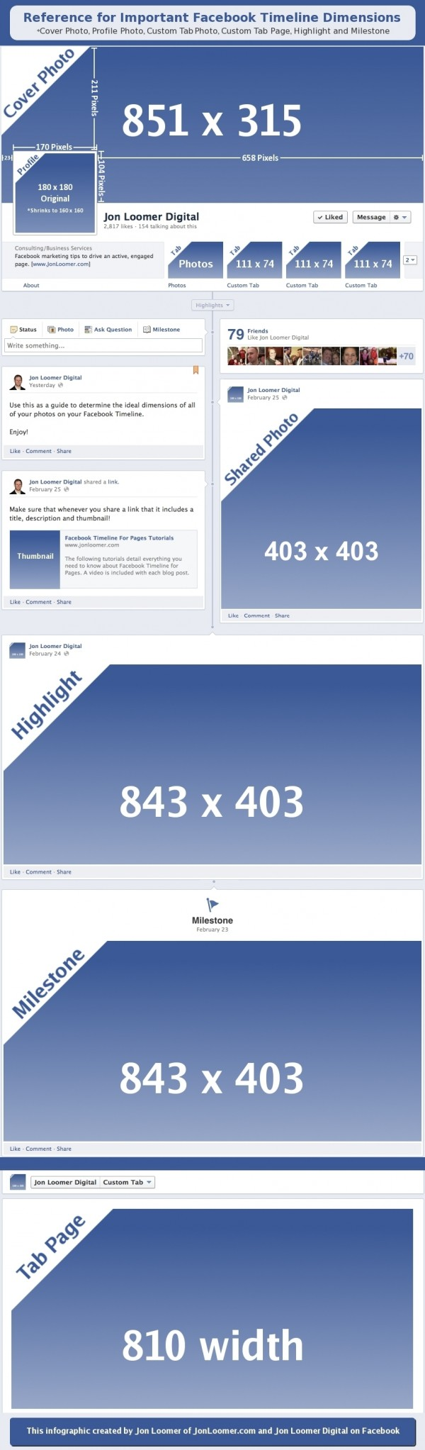 Facebook Bildgrößen