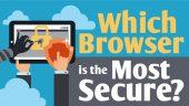 Browser Sicherheit: alles ist relativ